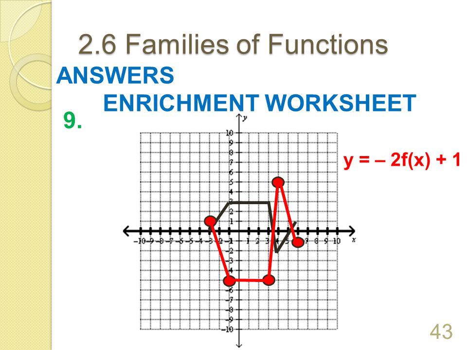 2.6 Families of Functions 42 ANSWERS ENRICHMENT WORKSHEET 8. y = f(x – 2)