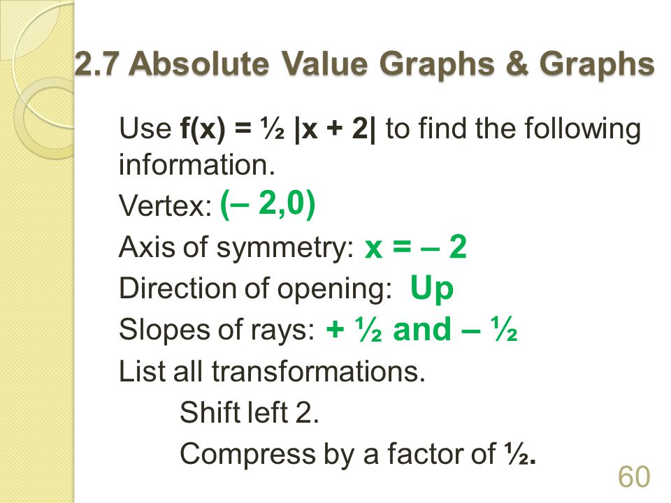 Another way to graph absolute value graphs…..This method is especially useful when a is not 1.