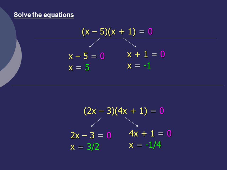 Solve the equations (x – 5)(x + 1) = 0 x – 5 = 0 x + 1 = 0 x = 5 x = -1 (2x – 3)(4x + 1) = 0 2x – 3 = 0 4x + 1 = 0 x = 3/2 x = -1/4