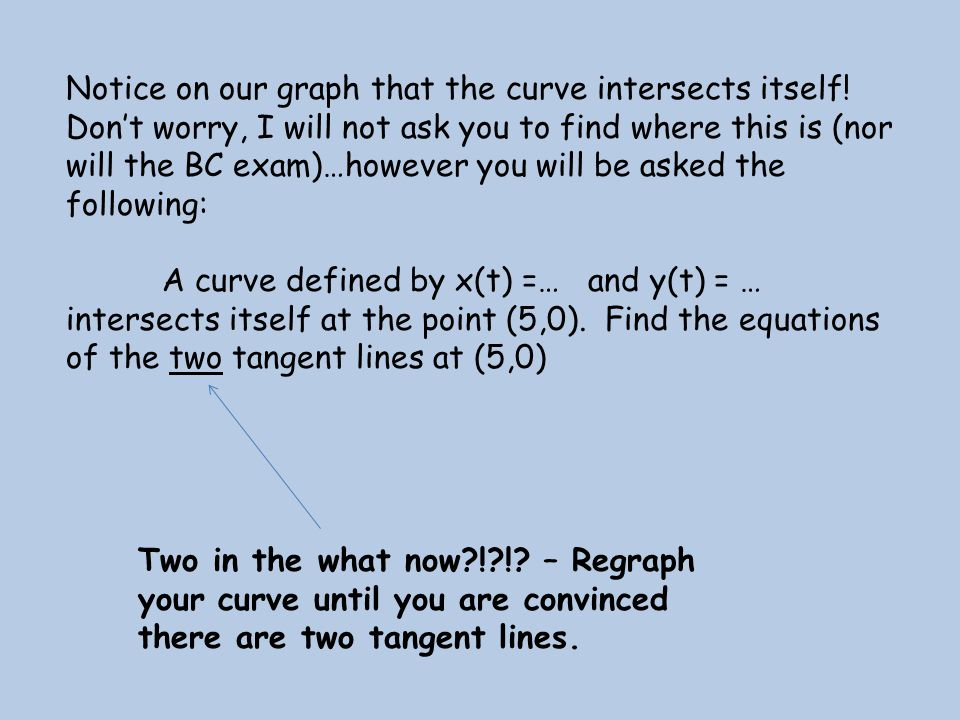 Notice on our graph that the curve intersects itself! Don't worry, I will not ask you to find where this is (nor will the BC exam)…however you will be