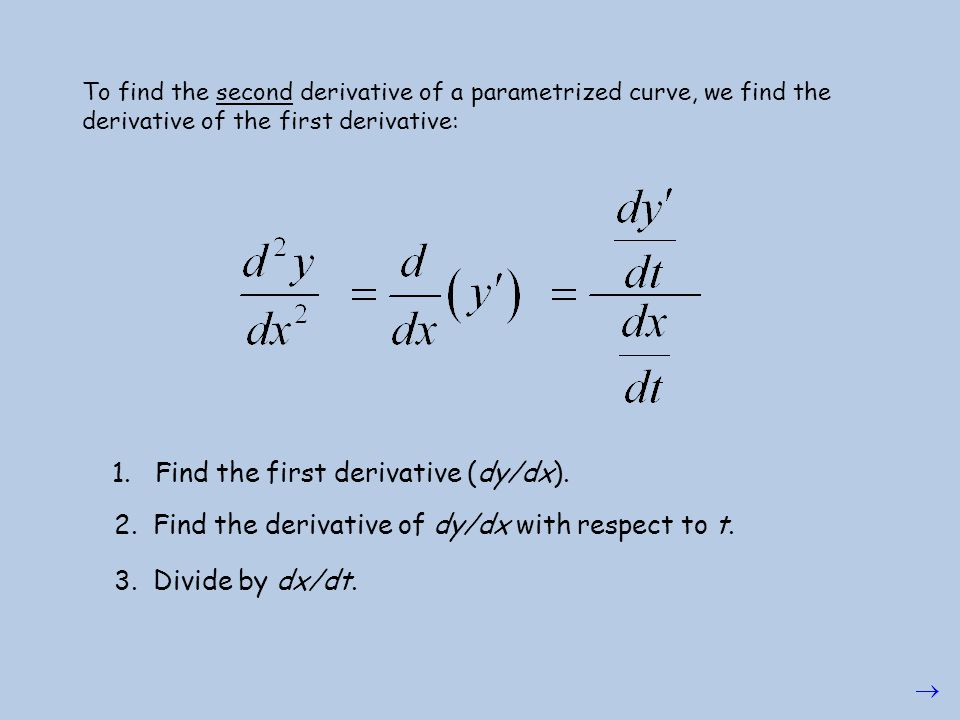 To find the second derivative of a parametrized curve, we find the derivative of the first derivative: 1. Find the first derivative (dy/dx). 2. Find t