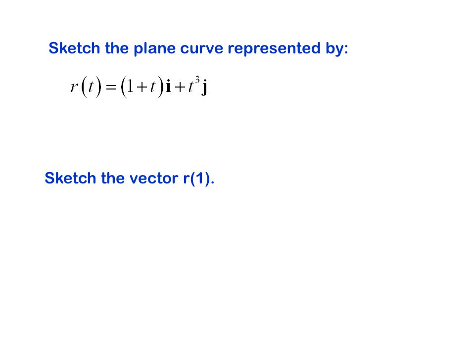 Sketch the plane curve represented by: Sketch the vector r(1).