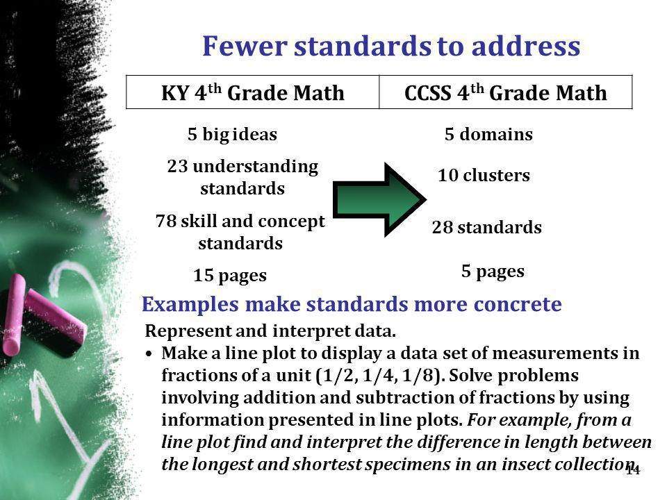 Fewer standards to address Examples make standards more concrete KY 4 th Grade MathCCSS 4 th Grade Math 5 big ideas5 domains 23 understanding standards 10 clusters 78 skill and concept standards 28 standards 14 15 pages 5 pages Represent and interpret data.