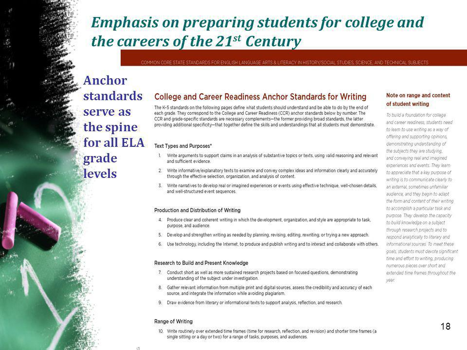 Emphasis on preparing students for college and the careers of the 21 st Century 18 Anchor standards serve as the spine for all ELA grade levels