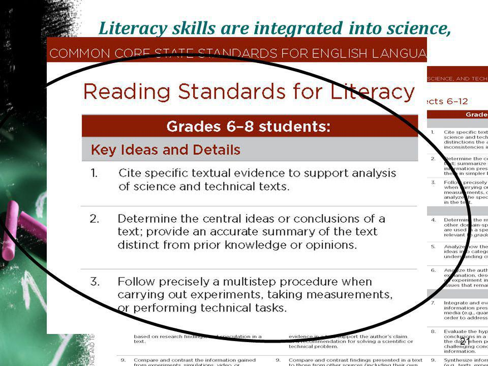 Literacy skills are integrated into science, social studies, and technical subjects 21