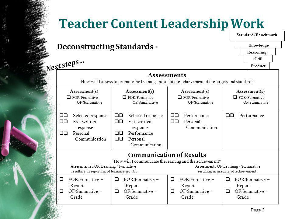 Teacher Content Leadership Work Deconstructing Standards - Next steps… Standard/Benchmark Knowledge Reasoning Skill Product Page 2 Assessments How will I assess to promote the learning and audit the achievement of the targets and standard.