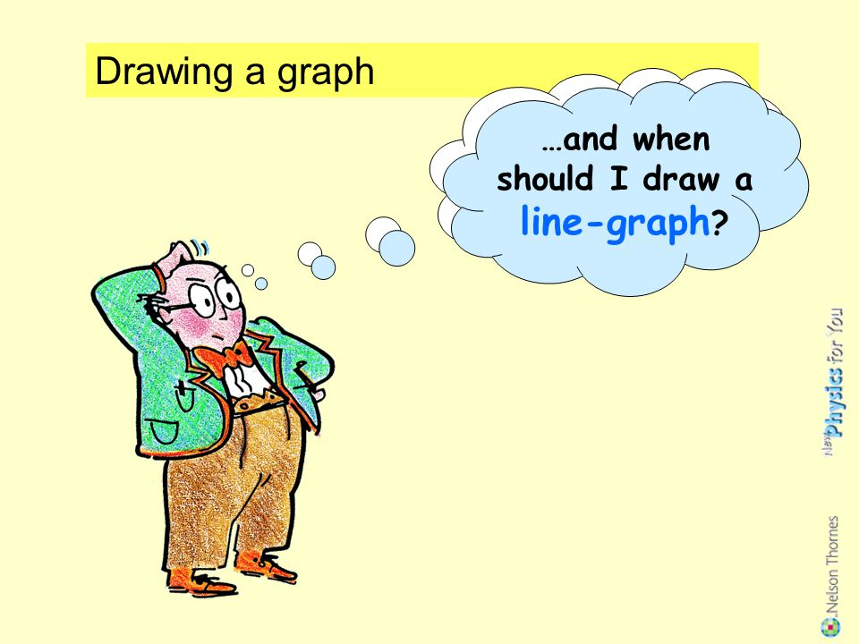 About different types of graphs, How to draw them when you are doing your practical work, How to interpret the different shapes. Learning Objectives Y