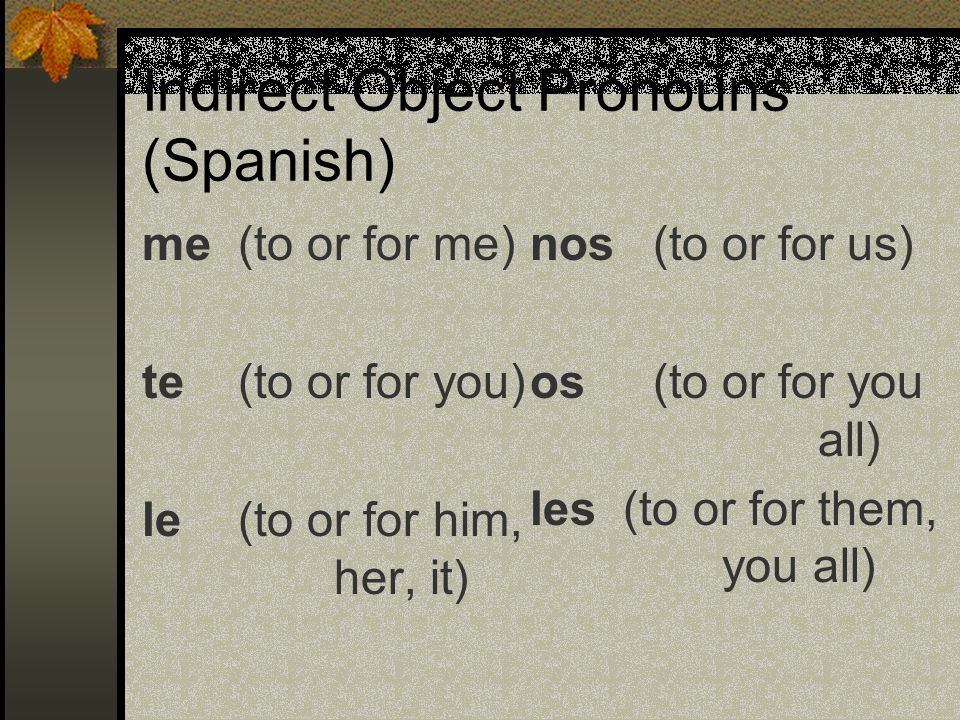 Indirect Object Pronouns (English) (to or for) me (to or for) you (to or for) him, her, it (to or for) us (to or for) them