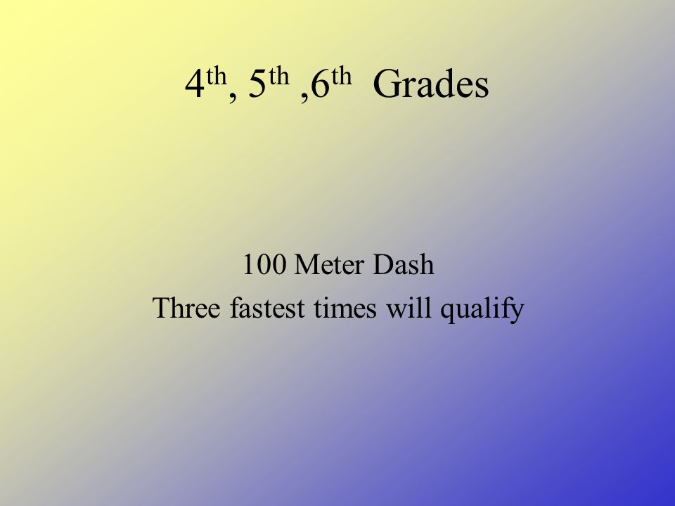 4 th, 5 th,6 th Grades 100 Meter Dash Three fastest times will qualify