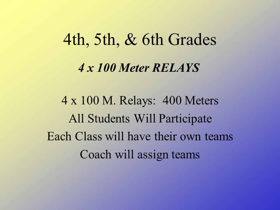 4th, 5th, & 6th Grades 4 x 100 M. Relays: 400 Meters All Students Will Participate Each Class will have their own teams Coach will assign teams 4 x 10