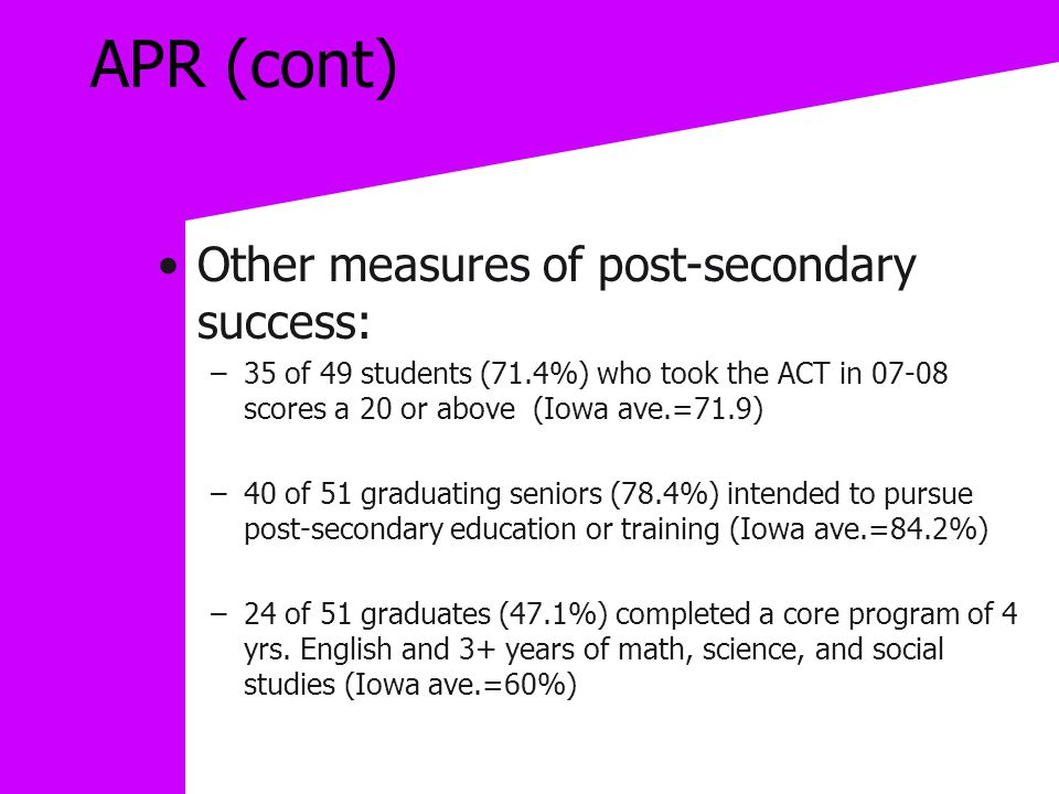 APR (cont) Other measures of post-secondary success: –35 of 49 students (71.4%) who took the ACT in 07-08 scores a 20 or above (Iowa ave.=71.9) –40 of 51 graduating seniors (78.4%) intended to pursue post-secondary education or training (Iowa ave.=84.2%) –24 of 51 graduates (47.1%) completed a core program of 4 yrs.