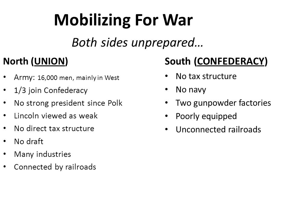 Mobilizing For War Both sides unprepared… North (UNION) Army: 16,000 men, mainly in West 1/3 join Confederacy No strong president since Polk Lincoln viewed as weak No direct tax structure No draft Many industries Connected by railroads South (CONFEDERACY) No tax structure No navy Two gunpowder factories Poorly equipped Unconnected railroads