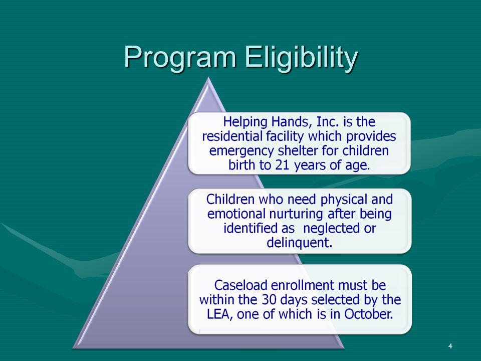 4 Program Eligibility