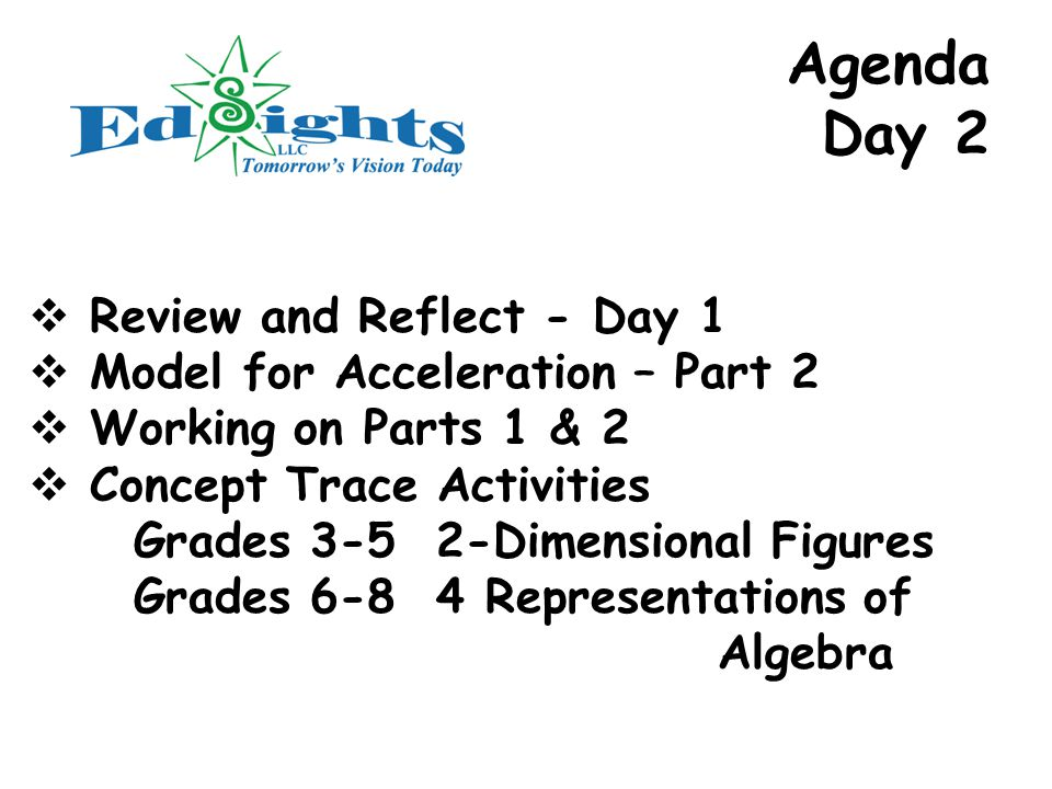 Agenda Day 2  Review and Reflect - Day 1  Model for Acceleration – Part 2  Working on Parts 1 & 2  Concept Trace Activities Grades Dimensional Figures Grades Representations of Algebra