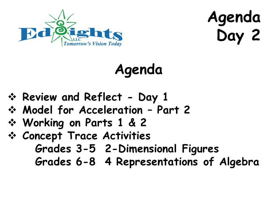 Agenda Day 2 Agenda  Review and Reflect - Day 1  Model for Acceleration – Part 2  Working on Parts 1 & 2  Concept Trace Activities Grades Dimensional Figures Grades Representations of Algebra