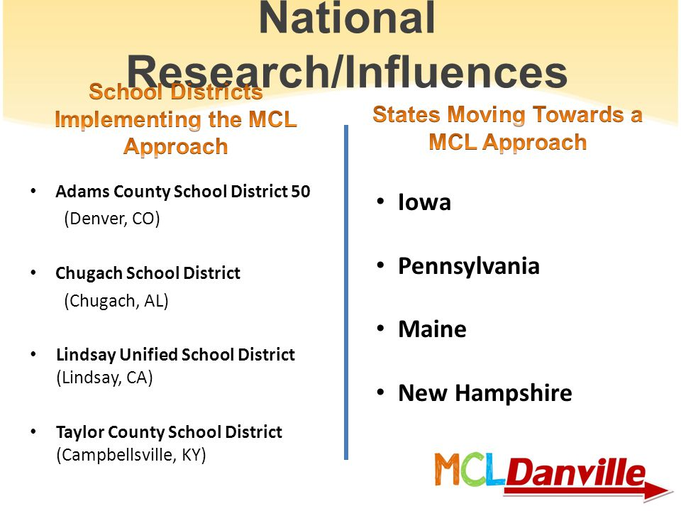National Research/Influences Adams County School District 50 (Denver, CO) Chugach School District (Chugach, AL) Lindsay Unified School District (Linds