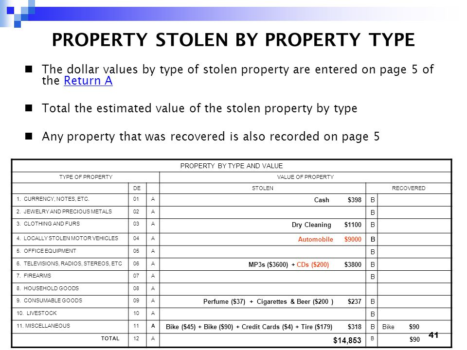 41 PROPERTY STOLEN BY PROPERTY TYPE The dollar values by type of stolen property are entered on page 5 of the Return AReturn A Total the estimated value of the stolen property by type Any property that was recovered is also recorded on page 5 PROPERTY BY TYPE AND VALUE TYPE OF PROPERTYVALUE OF PROPERTY DESTOLENRECOVERED 1.
