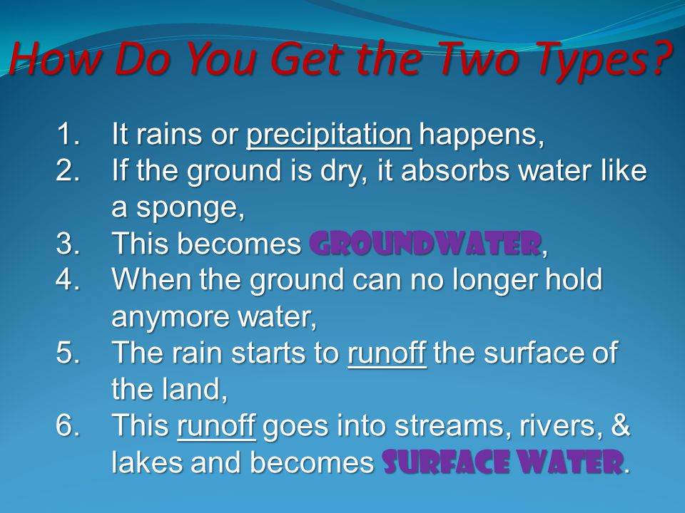 1.It rains or precipitation happens, 2.If the ground is dry, it absorbs water like a sponge, 3.This becomes groundwater, 4.When the ground can no long