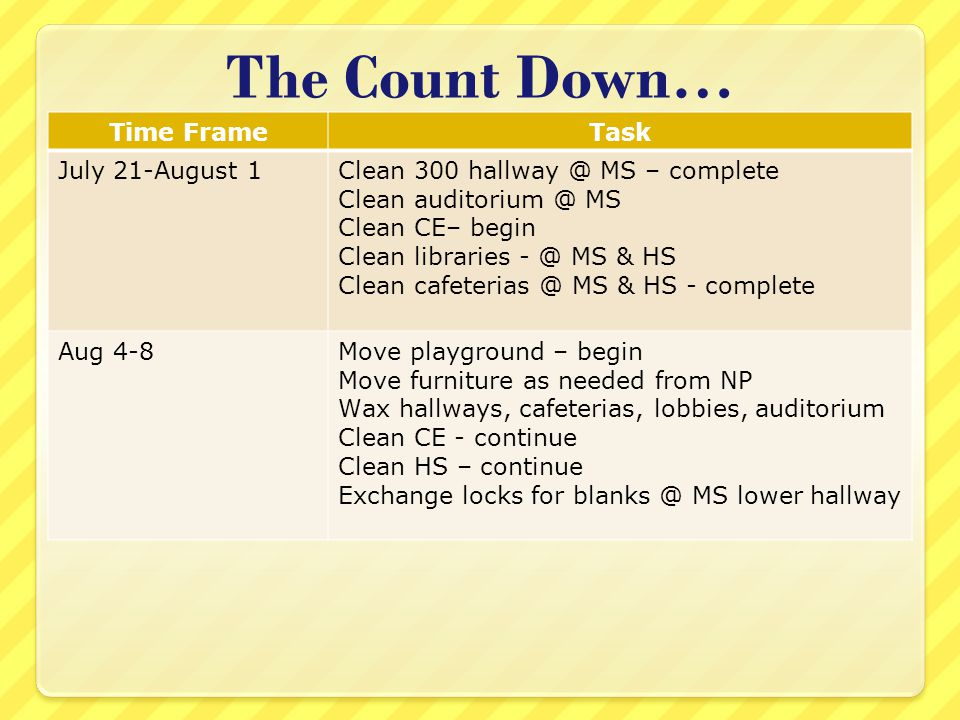 The Count Down… Time FrameTask July 21-August 1Clean 300 MS – complete Clean MS Clean CE– begin Clean libraries MS & HS Clean MS & HS - complete Aug 4-8Move playground – begin Move furniture as needed from NP Wax hallways, cafeterias, lobbies, auditorium Clean CE - continue Clean HS – continue Exchange locks for MS lower hallway