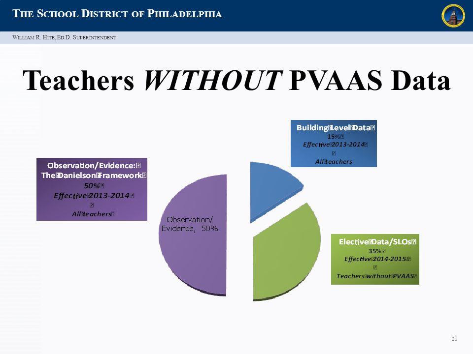 W ILLIAM R. H ITE, E D.D. S UPERINTENDENT T HE S CHOOL D ISTRICT OF P HILADELPHIA 21 Teachers WITHOUT PVAAS Data