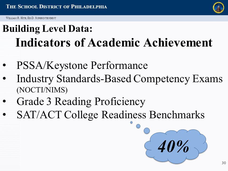 W ILLIAM R. H ITE, E D.D. S UPERINTENDENT T HE S CHOOL D ISTRICT OF P HILADELPHIA 30 Building Level Data: Indicators of Academic Achievement PSSA/Keys