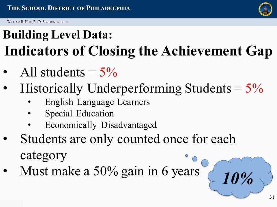 W ILLIAM R. H ITE, E D.D. S UPERINTENDENT T HE S CHOOL D ISTRICT OF P HILADELPHIA 31 Building Level Data: Indicators of Closing the Achievement Gap Al
