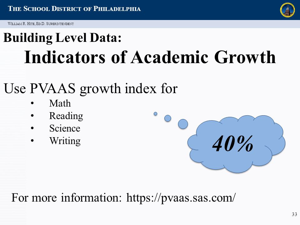 W ILLIAM R. H ITE, E D.D. S UPERINTENDENT T HE S CHOOL D ISTRICT OF P HILADELPHIA 33 Building Level Data: Indicators of Academic Growth Use PVAAS grow