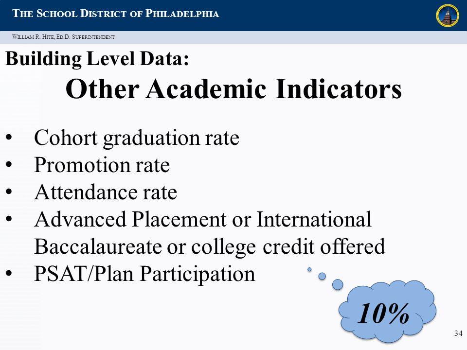 W ILLIAM R. H ITE, E D.D. S UPERINTENDENT T HE S CHOOL D ISTRICT OF P HILADELPHIA 34 Building Level Data: Other Academic Indicators Cohort graduation