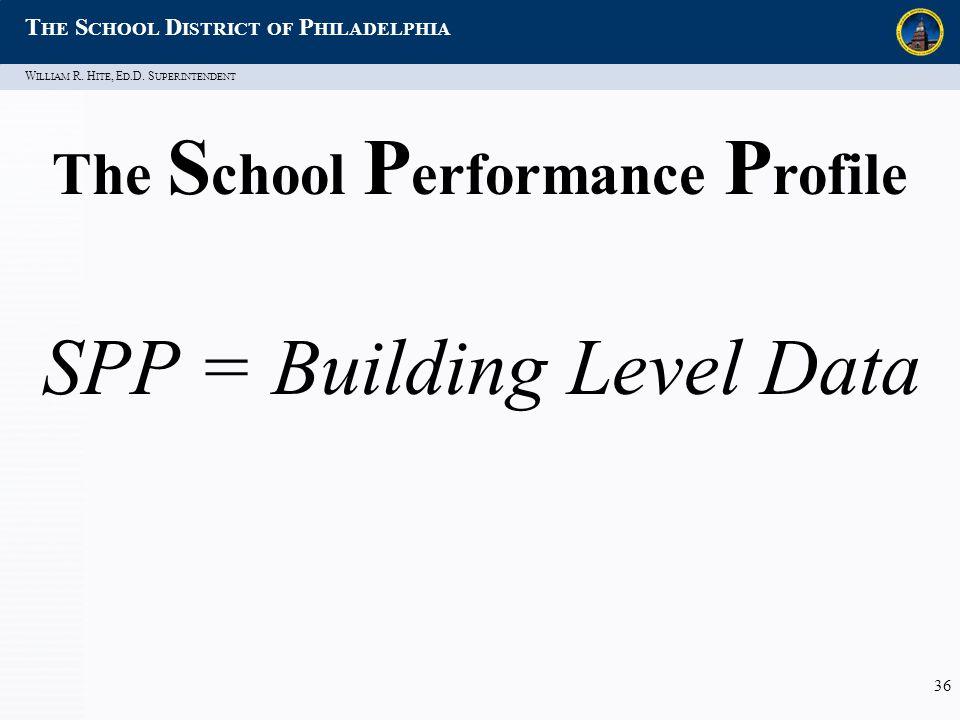 W ILLIAM R. H ITE, E D.D. S UPERINTENDENT T HE S CHOOL D ISTRICT OF P HILADELPHIA 36 SPP = Building Level Data The S chool P erformance P rofile