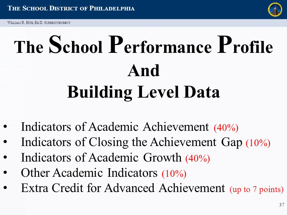 W ILLIAM R. H ITE, E D.D. S UPERINTENDENT T HE S CHOOL D ISTRICT OF P HILADELPHIA 37 The S chool P erformance P rofile And Building Level Data Indicat