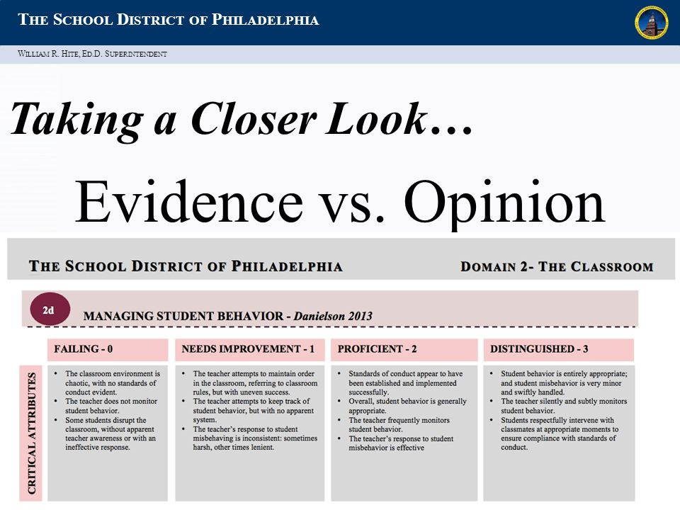 W ILLIAM R. H ITE, E D.D. S UPERINTENDENT T HE S CHOOL D ISTRICT OF P HILADELPHIA 42 Taking a Closer Look… Evidence vs. Opinion