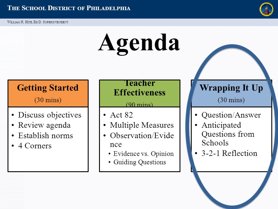W ILLIAM R. H ITE, E D.D. S UPERINTENDENT T HE S CHOOL D ISTRICT OF P HILADELPHIA Agenda Getting Started (30 mins) Discuss objectives Review agenda Es