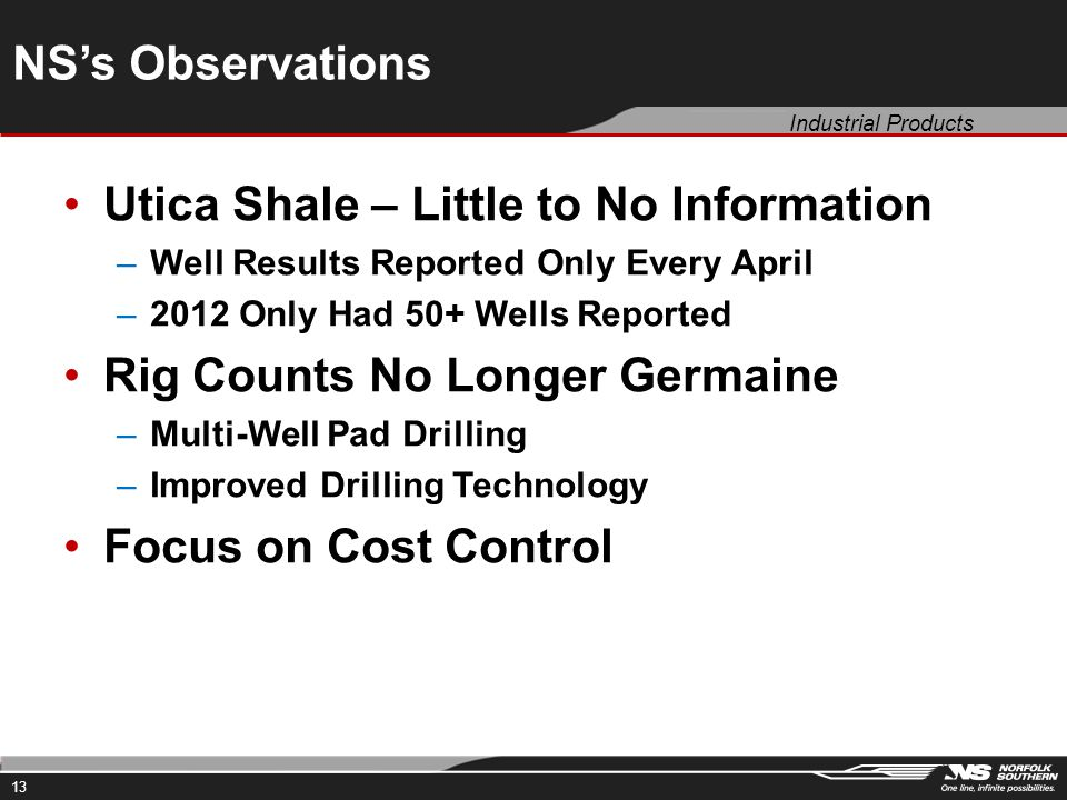 Industrial Products NS's Observations Utica Shale – Little to No Information –Well Results Reported Only Every April –2012 Only Had 50+ Wells Reported