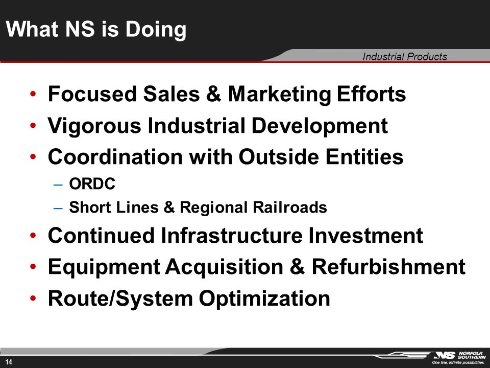 Industrial Products What NS is Doing Focused Sales & Marketing Efforts Vigorous Industrial Development Coordination with Outside Entities –ORDC –Short Lines & Regional Railroads Continued Infrastructure Investment Equipment Acquisition & Refurbishment Route/System Optimization 14