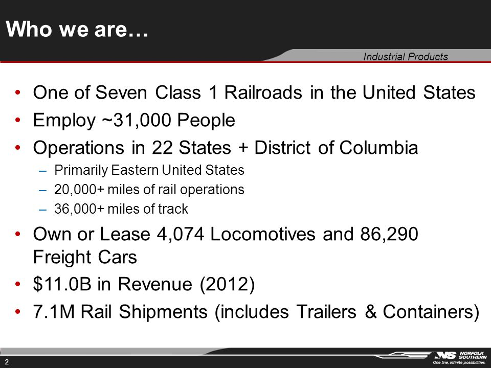 Industrial Products Who we are… One of Seven Class 1 Railroads in the United States Employ ~31,000 People Operations in 22 States + District of Columb