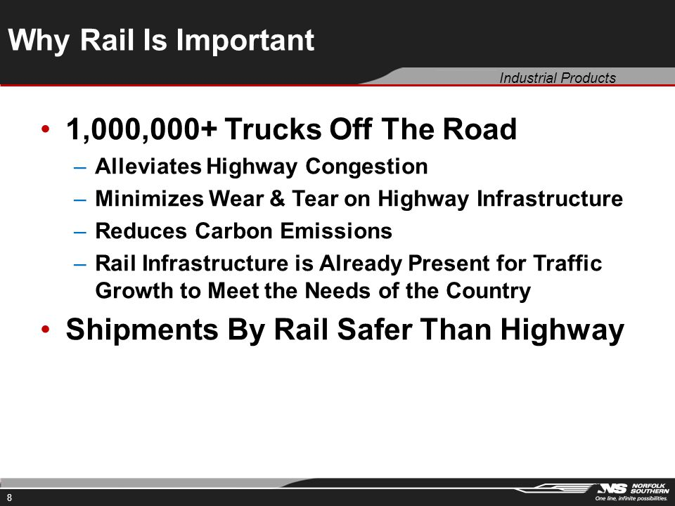 Industrial Products Why Rail Is Important 1,000,000+ Trucks Off The Road –Alleviates Highway Congestion –Minimizes Wear & Tear on Highway Infrastructure –Reduces Carbon Emissions –Rail Infrastructure is Already Present for Traffic Growth to Meet the Needs of the Country Shipments By Rail Safer Than Highway 8