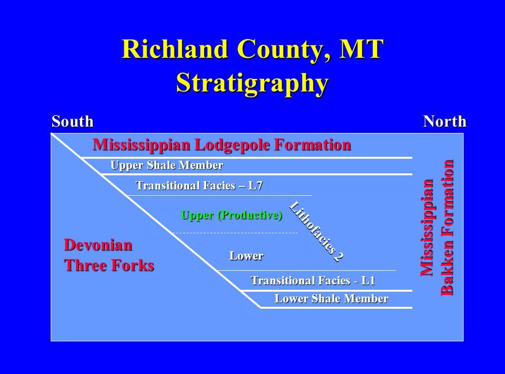 Richland County, MT Stratigraphy NorthSouth Devonian Three Forks Mississippian Lodgepole Formation Mississippian Bakken Formation Upper Shale Member L