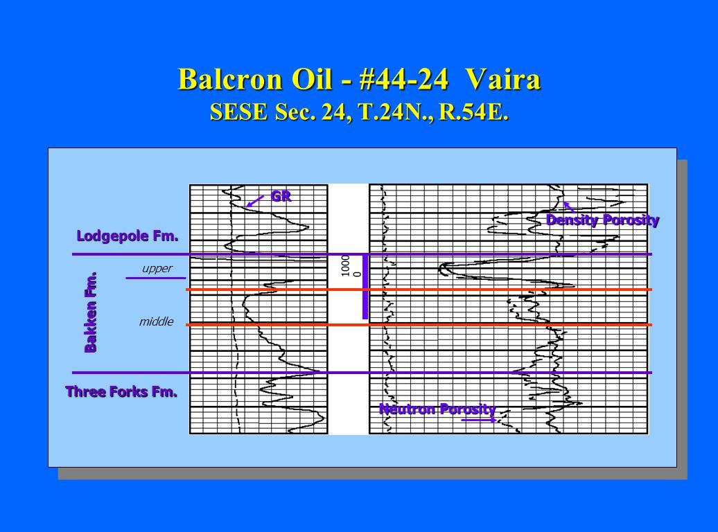 Balcron Oil - #44-24 Vaira SESE Sec. 24, T.24N., R.54E. Neutron Porosity Density Porosity GR Lodgepole Fm. Three Forks Fm. Bakken Fm. upper middle 100