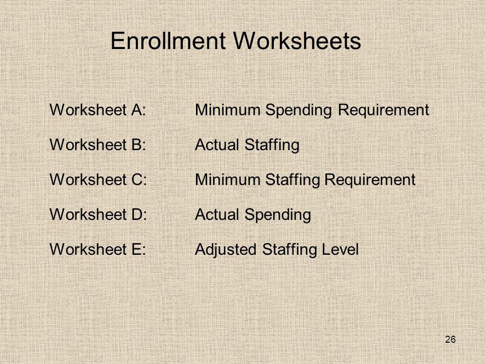 26 Worksheet A:Minimum Spending Requirement Worksheet B: Actual Staffing Worksheet C: Minimum Staffing Requirement Worksheet D: Actual Spending Worksheet E: Adjusted Staffing Level Enrollment Worksheets