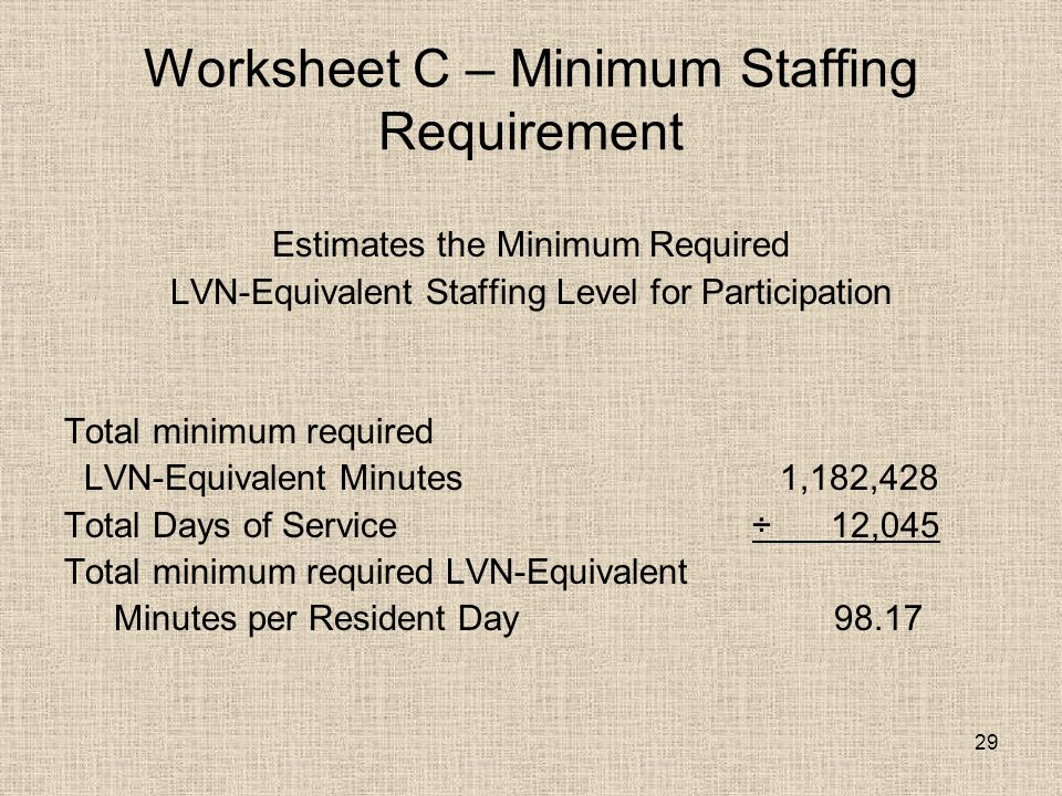 29 Worksheet C – Minimum Staffing Requirement Estimates the Minimum Required LVN-Equivalent Staffing Level for Participation Total minimum required LVN-Equivalent Minutes 1,182,428 Total Days of Service ÷ 12,045 Total minimum required LVN-Equivalent Minutes per Resident Day 98.17