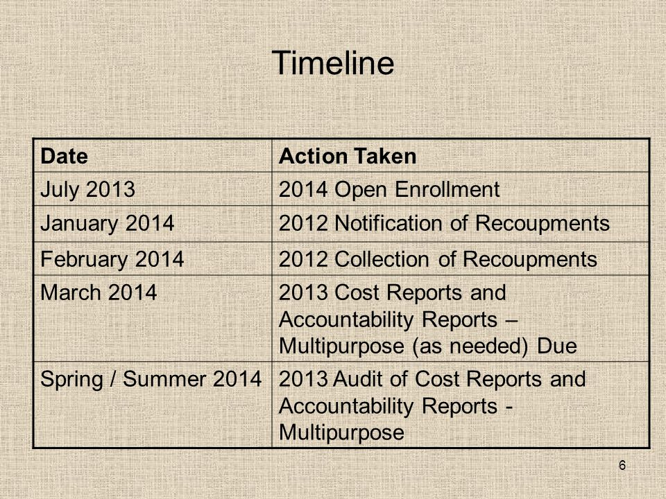 6 Timeline DateAction Taken July 20132014 Open Enrollment January 20142012 Notification of Recoupments February 20142012 Collection of Recoupments March 20142013 Cost Reports and Accountability Reports – Multipurpose (as needed) Due Spring / Summer 20142013 Audit of Cost Reports and Accountability Reports - Multipurpose