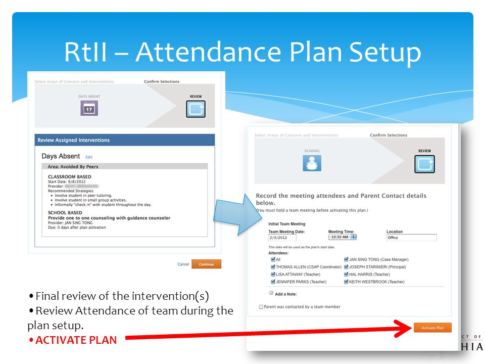 RtII – Attendance Plan Setup Final review of the intervention(s) Review Attendance of team during the plan setup. ACTIVATE PLAN