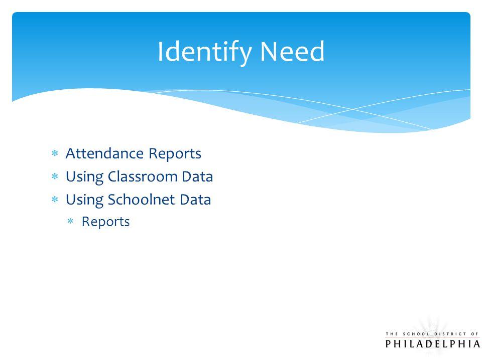  Attendance Reports  Using Classroom Data  Using Schoolnet Data  Reports Identify Need