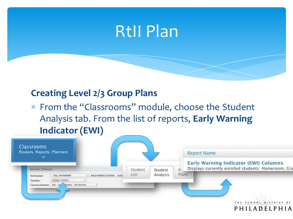 "Creating Level 2/3 Group Plans  From the ""Classrooms"" module, choose the Student Analysis tab. From the list of reports, Early Warning Indicator (EWI"