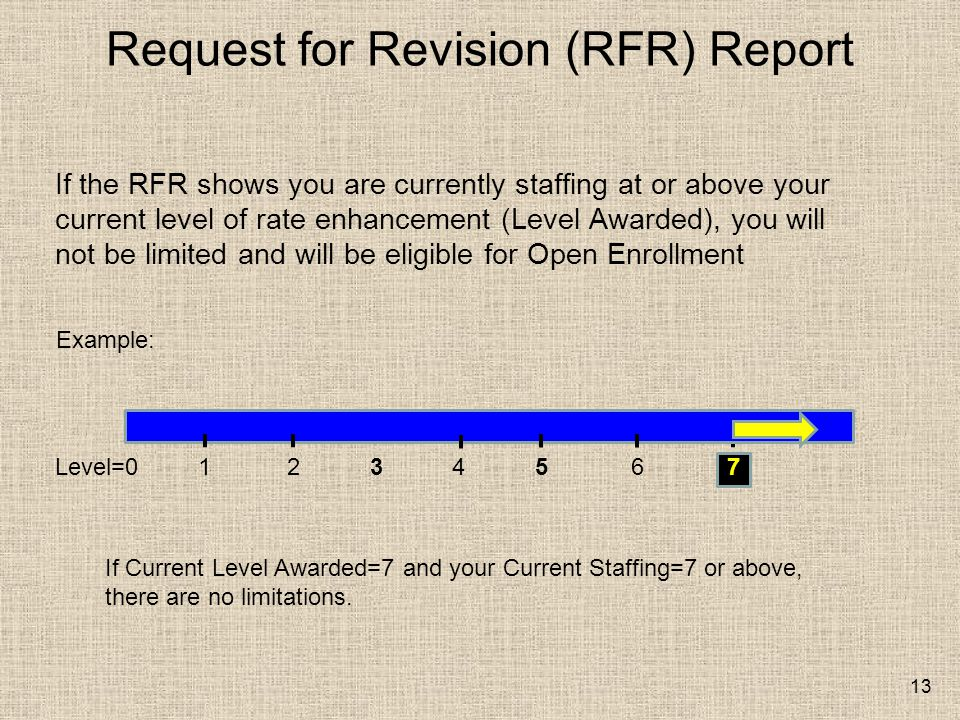13 Request for Revision (RFR) Report If the RFR shows you are currently staffing at or above your current level of rate enhancement (Level Awarded), you will not be limited and will be eligible for Open Enrollment Example: Level=0 1 2 3 4567 If Current Level Awarded=7 and your Current Staffing=7 or above, there are no limitations.