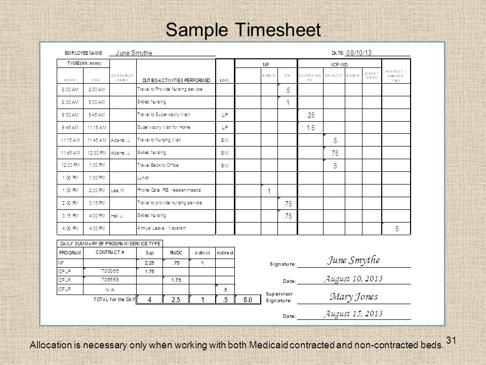 Sample Timesheet 31 Allocation is necessary only when working with both Medicaid contracted and non-contracted beds.