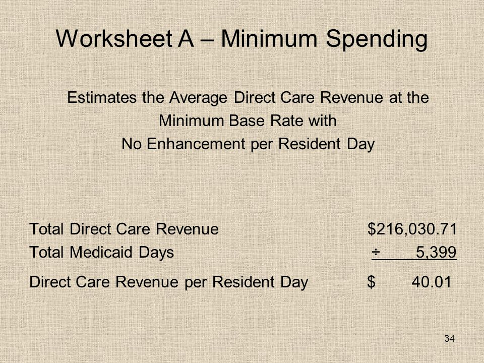 34 Worksheet A – Minimum Spending Estimates the Average Direct Care Revenue at the Minimum Base Rate with No Enhancement per Resident Day Total Direct Care Revenue $216,030.71 Total Medicaid Days ÷ 5,399 Direct Care Revenue per Resident Day $ 40.01