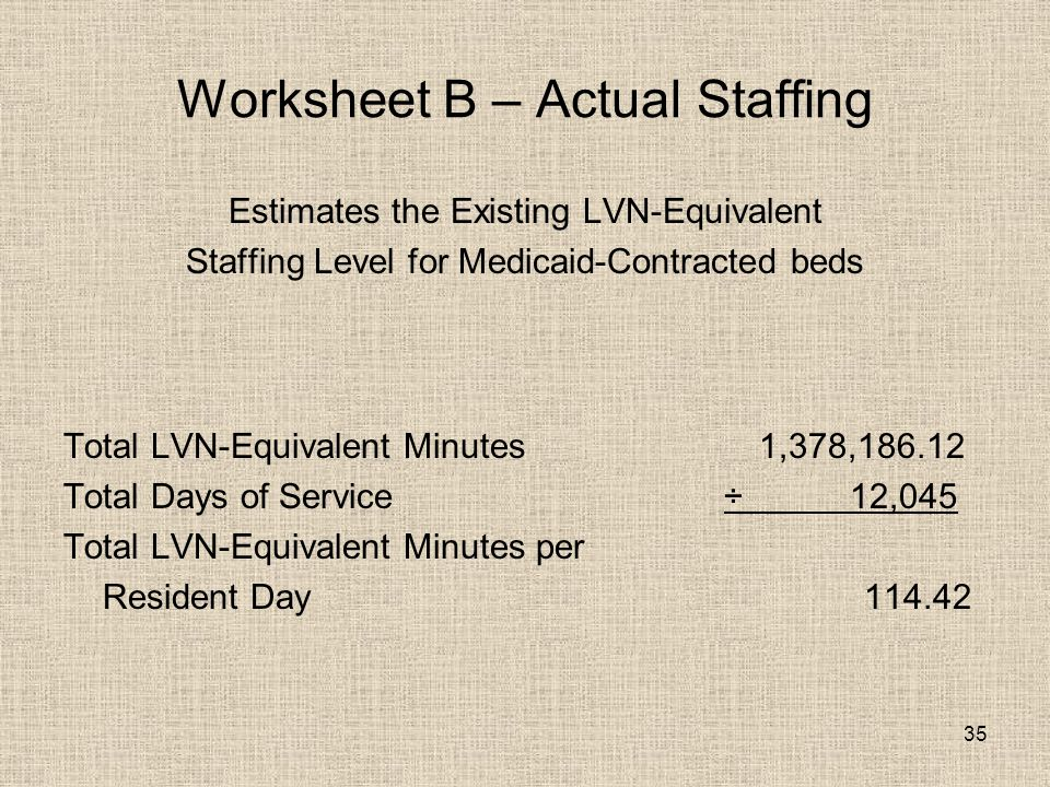 35 Worksheet B – Actual Staffing Estimates the Existing LVN-Equivalent Staffing Level for Medicaid-Contracted beds Total LVN-Equivalent Minutes 1,378,186.12 Total Days of Service ÷ 12,045 Total LVN-Equivalent Minutes per Resident Day 114.42