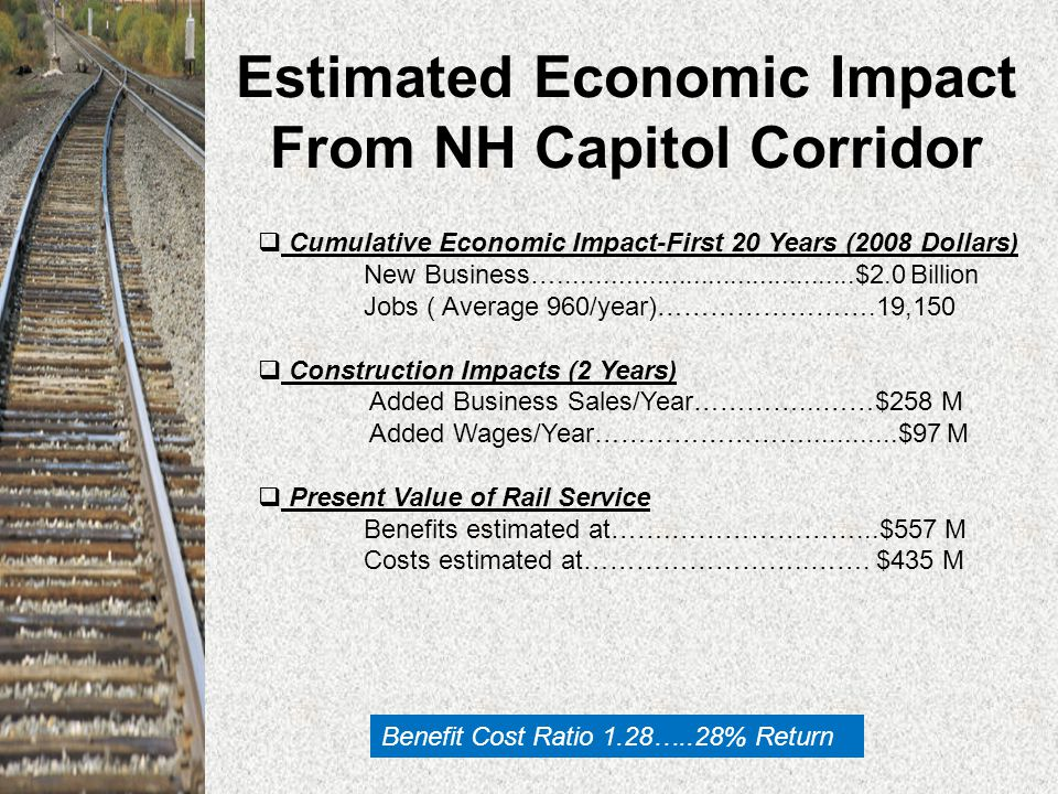 Estimated Economic Impact From NH Capitol Corridor  Cumulative Economic Impact-First 20 Years (2008 Dollars) New Business…........................................$2.0 Billion Jobs ( Average 960/year)…………………….19,150  Construction Impacts (2 Years) Added Business Sales/Year…………...……$258 M Added Wages/Year……………………............$97 M  Present Value of Rail Service Benefits estimated at…….…………………...$557 M Costs estimated at……………………..…….