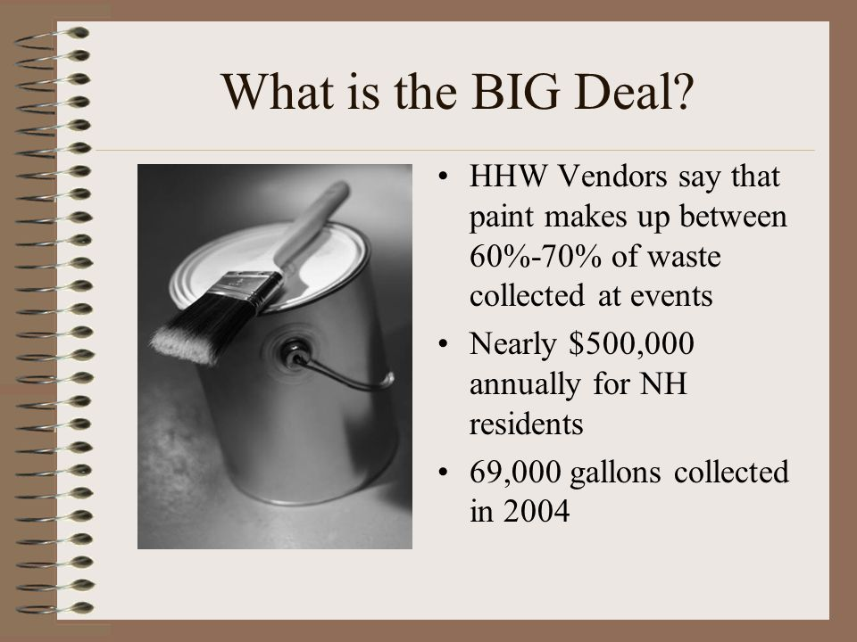 What is the BIG Deal? HHW Vendors say that paint makes up between 60%-70% of waste collected at events Nearly $500,000 annually for NH residents 69,00